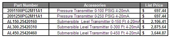 MCI Accessories